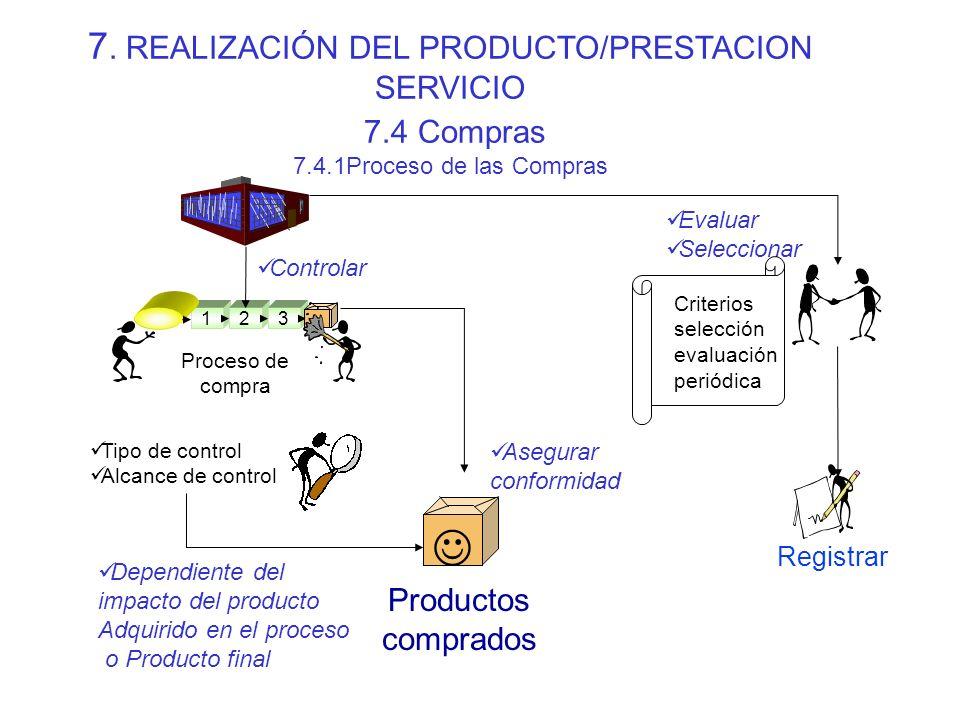7. REALIZACIÓN DEL PRODUCTO/PRESTACION SERVICIO 7. 4 Compras 7. 4
