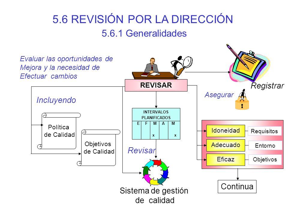 5.6 REVISIÓN POR LA DIRECCIÓN 5.6.1 Generalidades