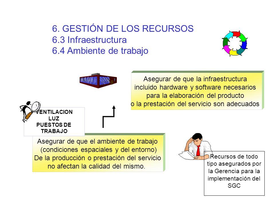 6. GESTIÓN DE LOS RECURSOS 6.3 Infraestructura 6.4 Ambiente de trabajo