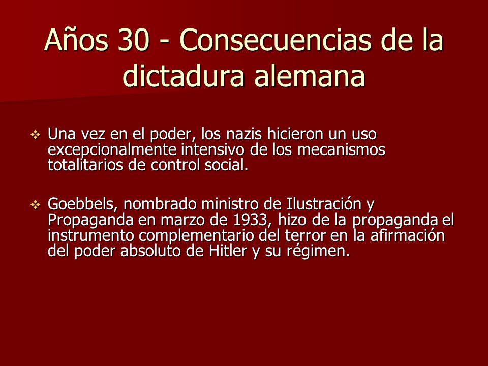 Años 30 - Consecuencias de la dictadura alemana