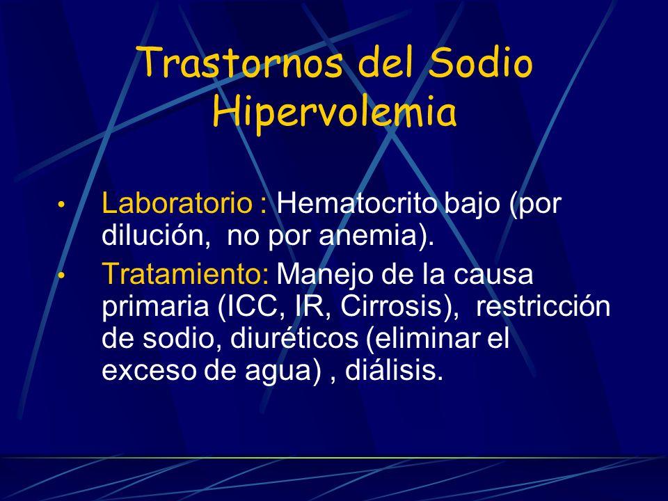 Trastornos del Sodio Hipervolemia