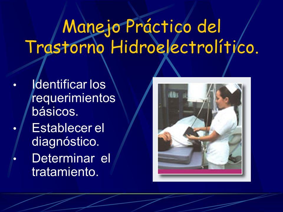 Manejo Práctico del Trastorno Hidroelectrolítico.