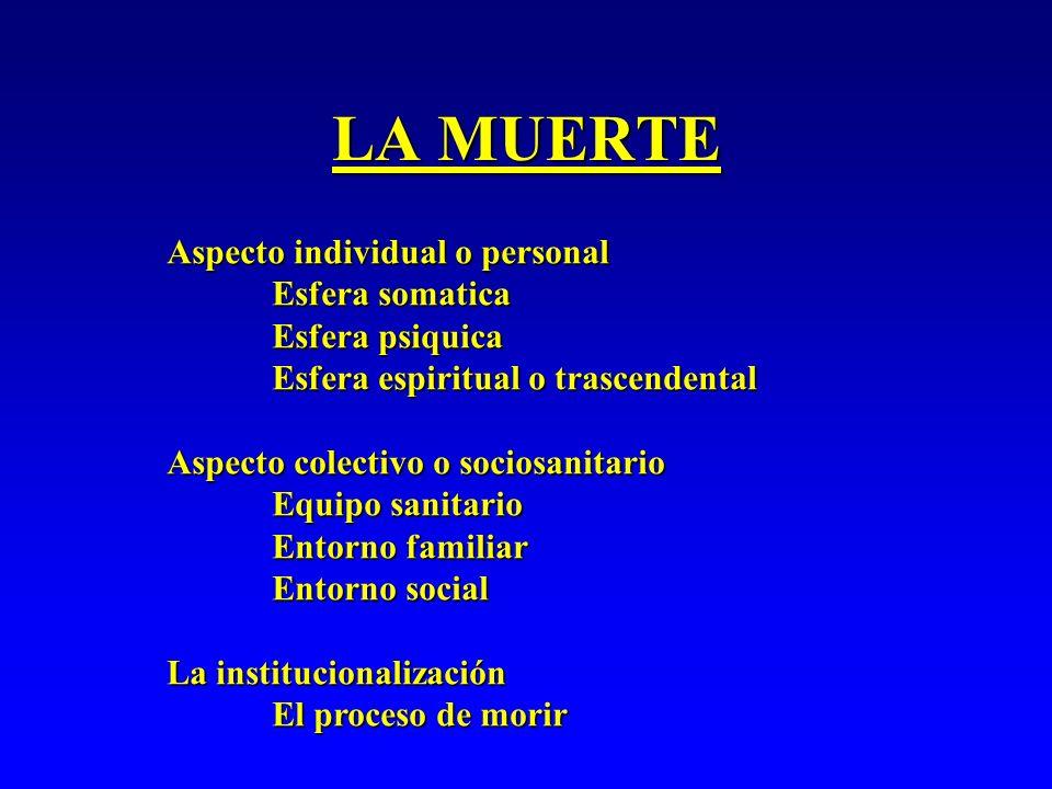 LA MUERTE Aspecto individual o personal Esfera somatica