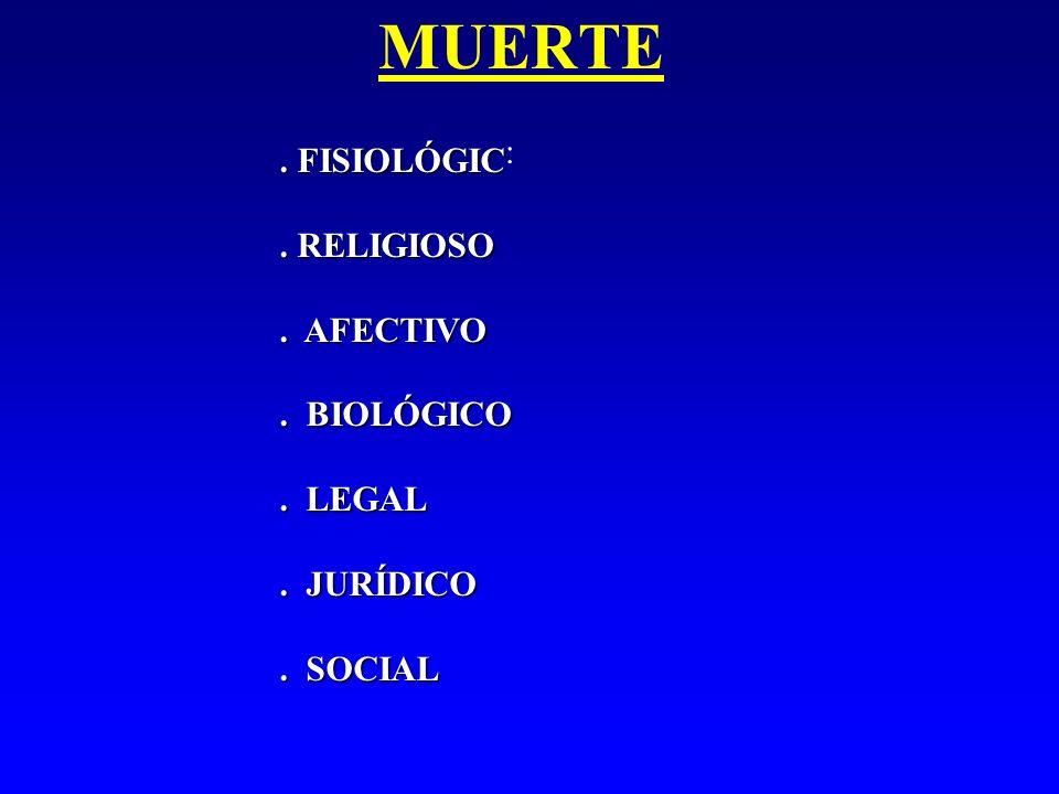 MUERTE : . FISIOLÓGIC . RELIGIOSO . AFECTIVO . BIOLÓGICO . LEGAL