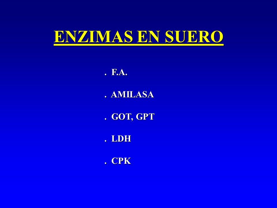 ENZIMAS EN SUERO . F.A. . AMILASA . GOT, GPT . LDH . CPK