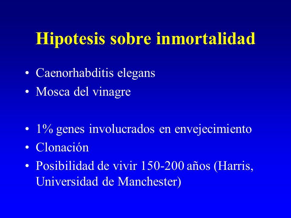 Hipotesis sobre inmortalidad