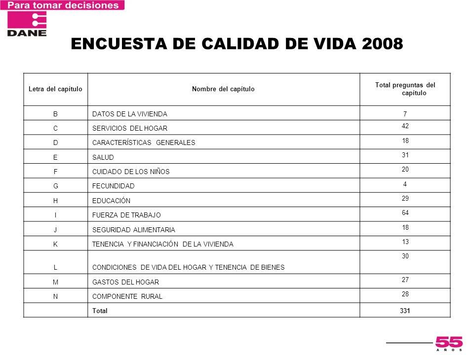 ENCUESTA DE CALIDAD DE VIDA 2008