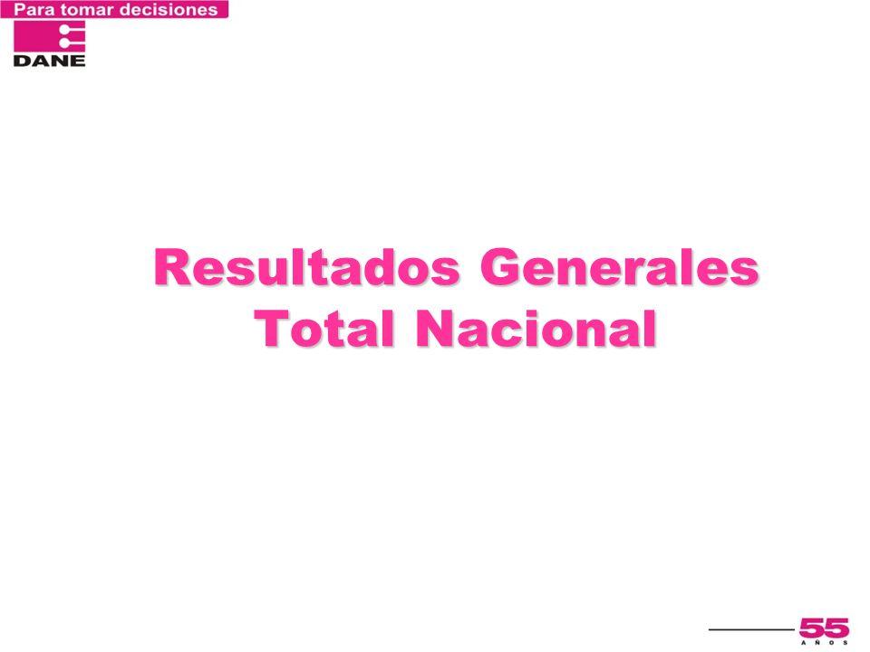 Resultados Generales Total Nacional