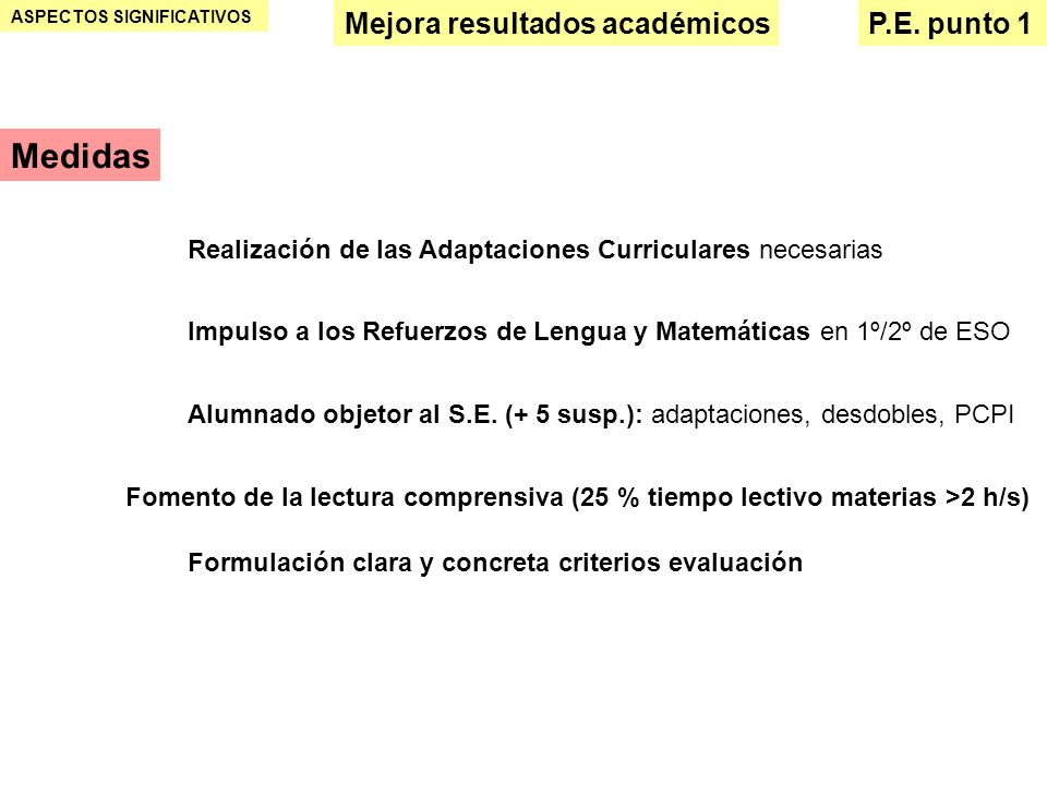 Medidas Mejora resultados académicos P.E. punto 1