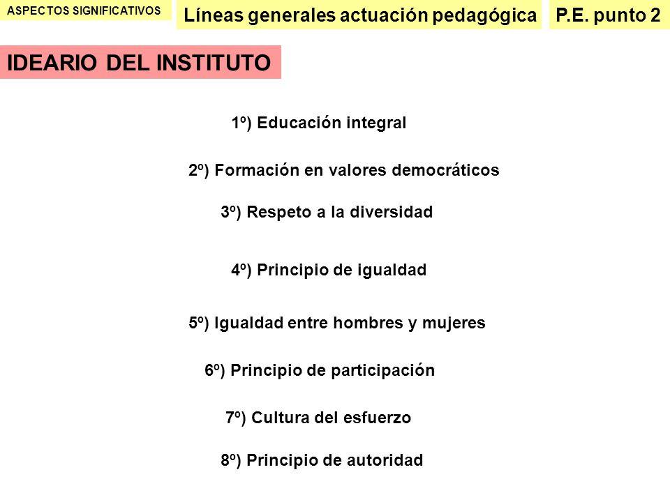 IDEARIO DEL INSTITUTO Líneas generales actuación pedagógica