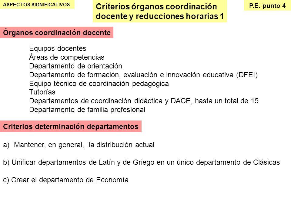 Criterios órganos coordinación docente y reducciones horarias 1