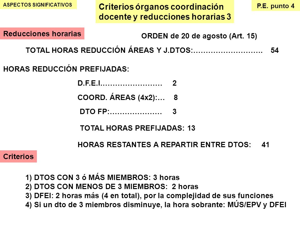 Criterios órganos coordinación docente y reducciones horarias 3
