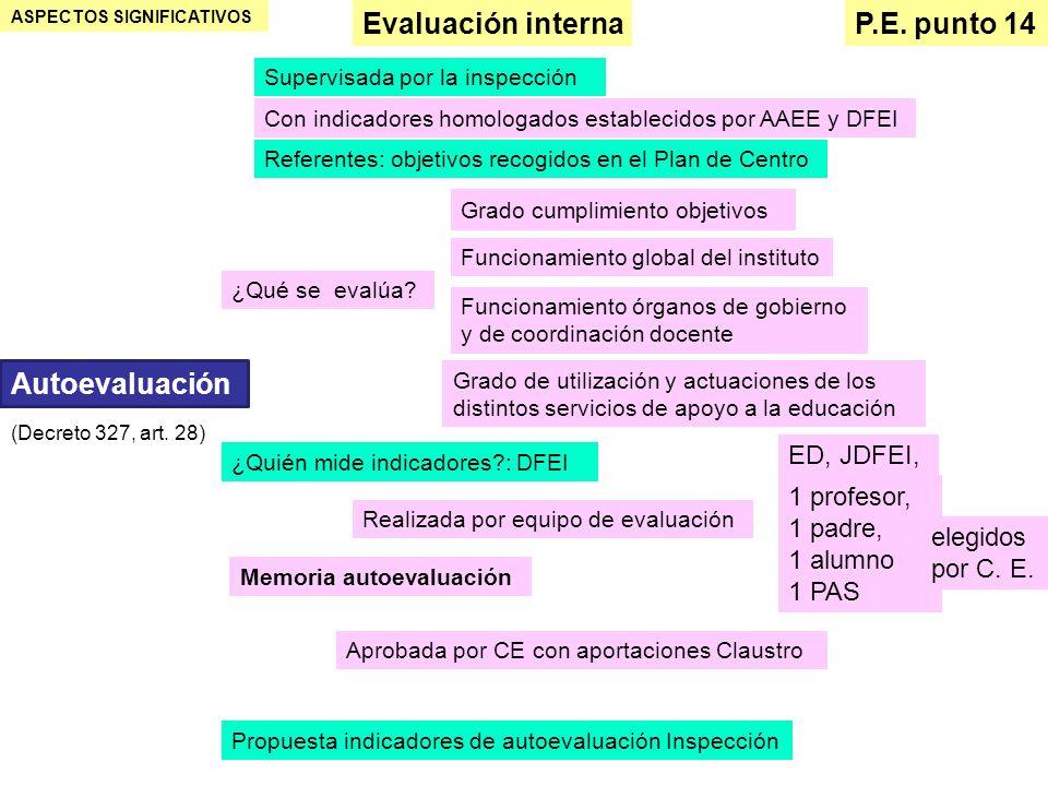 Evaluación interna P.E. punto 14 Autoevaluación ED, JDFEI, 1 profesor,