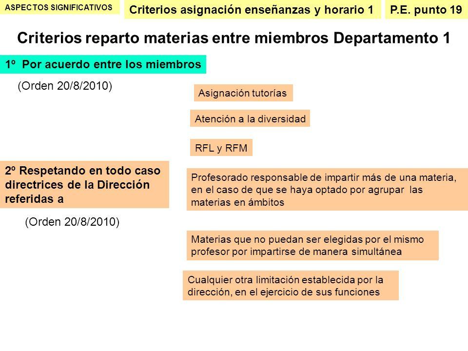 Criterios reparto materias entre miembros Departamento 1