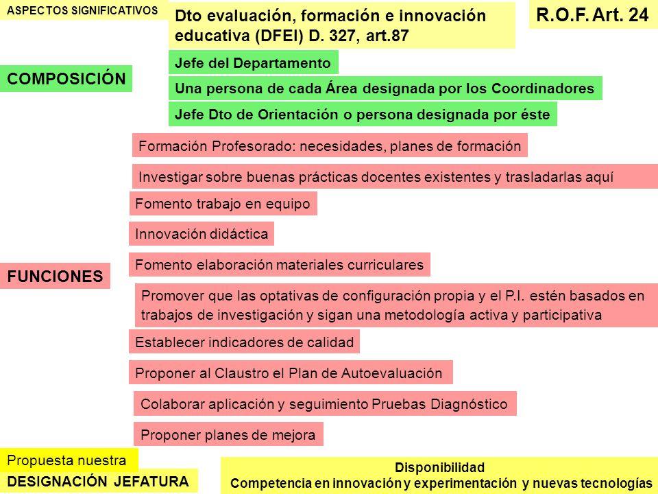 Competencia en innovación y experimentación y nuevas tecnologías