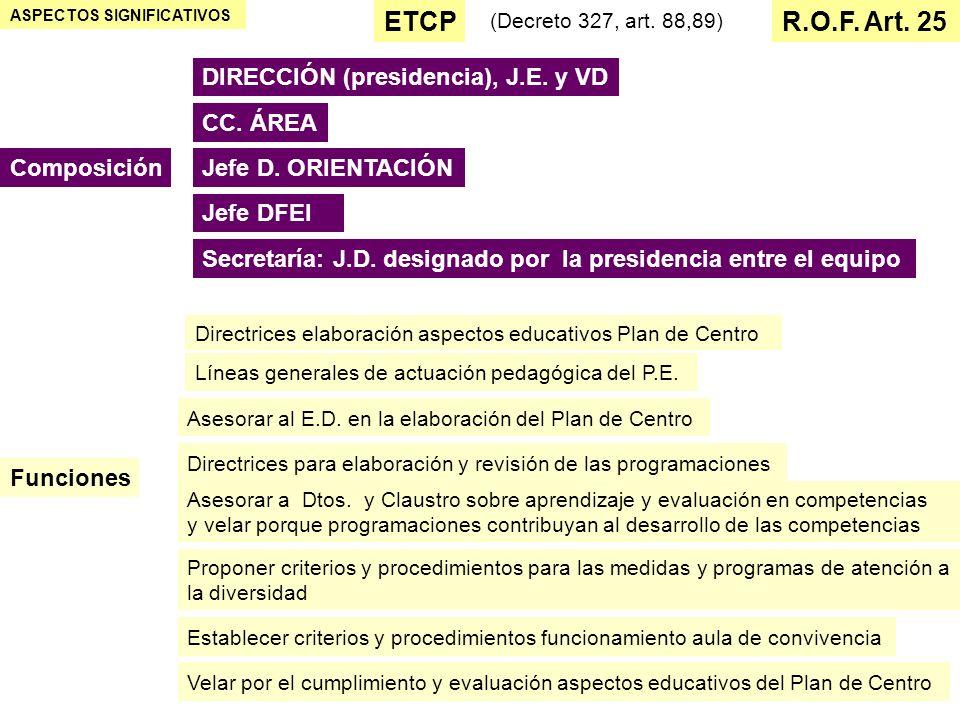 ETCP R.O.F. Art. 25 DIRECCIÓN (presidencia), J.E. y VD CC. ÁREA