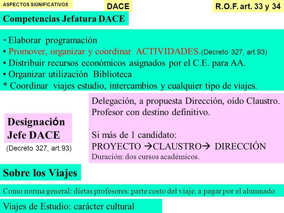 Designación Jefe DACE Sobre los Viajes Competencias Jefatura DACE