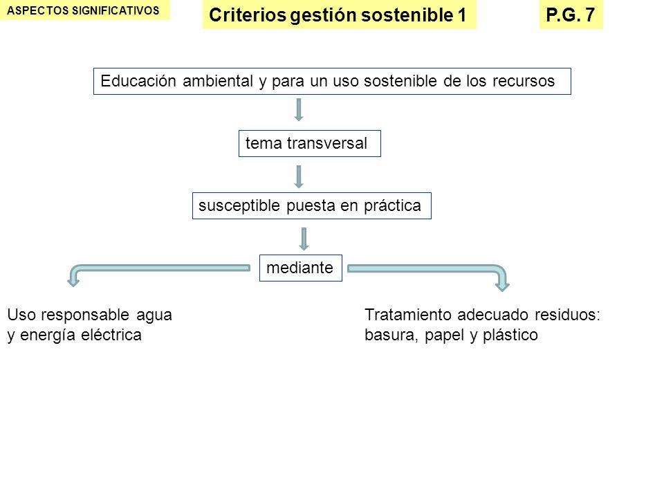 Criterios gestión sostenible 1 P.G. 7