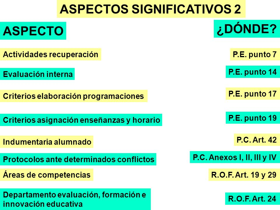 ASPECTOS SIGNIFICATIVOS 2