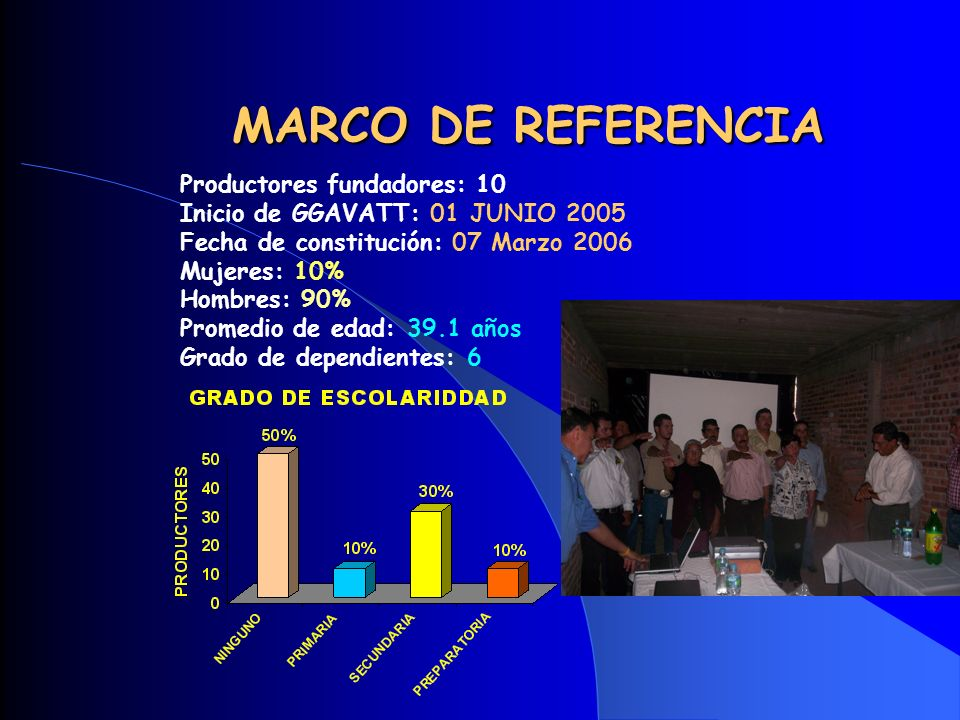 MARCO DE REFERENCIA Productores fundadores: 10