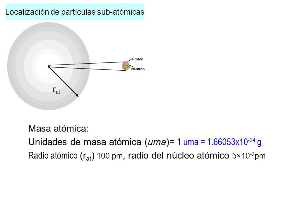 Localización de partículas sub-atómicas