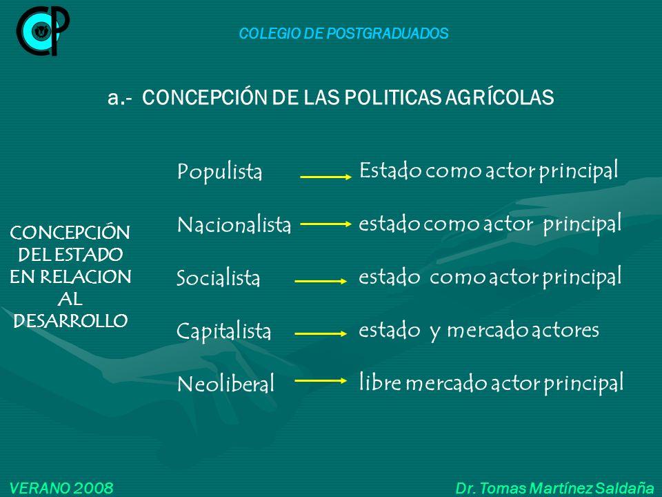 a.- CONCEPCIÓN DE LAS POLITICAS AGRÍCOLAS
