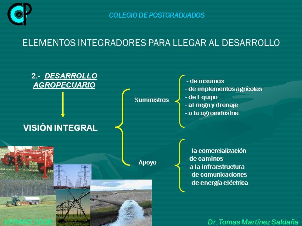COLEGIO DE POSTGRADUADOS 2.- DESARROLLO AGROPECUARIO