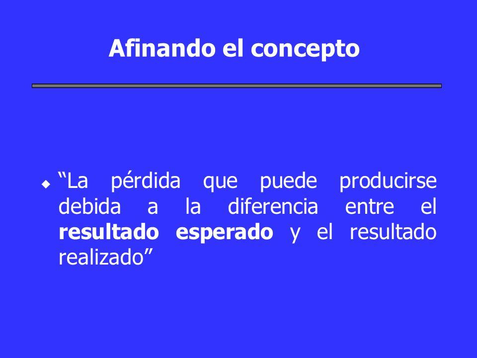 Afinando el concepto La pérdida que puede producirse debida a la diferencia entre el resultado esperado y el resultado realizado