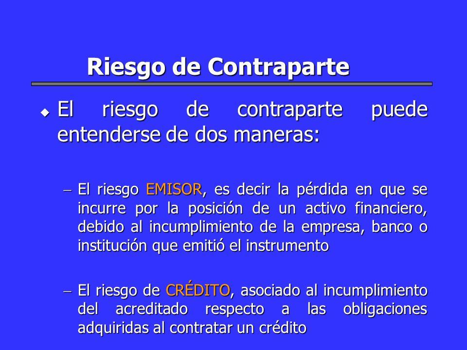 Riesgo de ContraparteEl riesgo de contraparte puede entenderse de dos maneras: