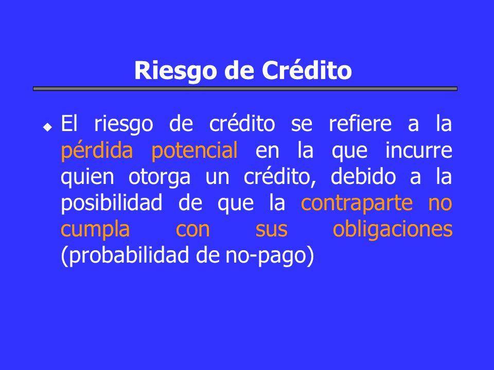 Riesgo de Crédito