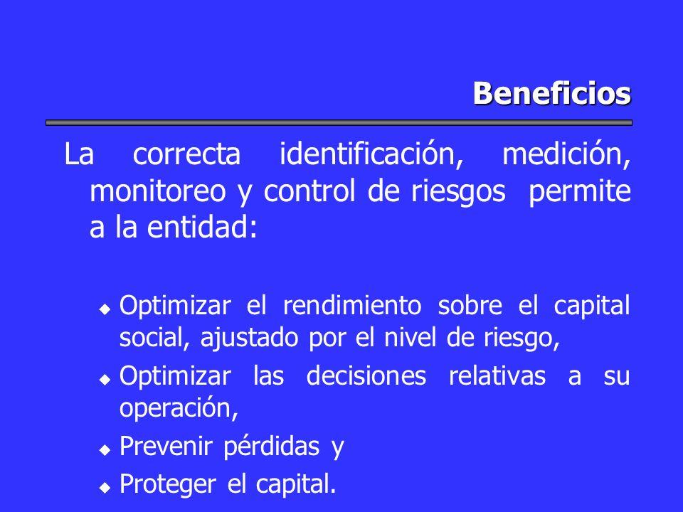 BeneficiosLa correcta identificación, medición, monitoreo y control de riesgos permite a la entidad: