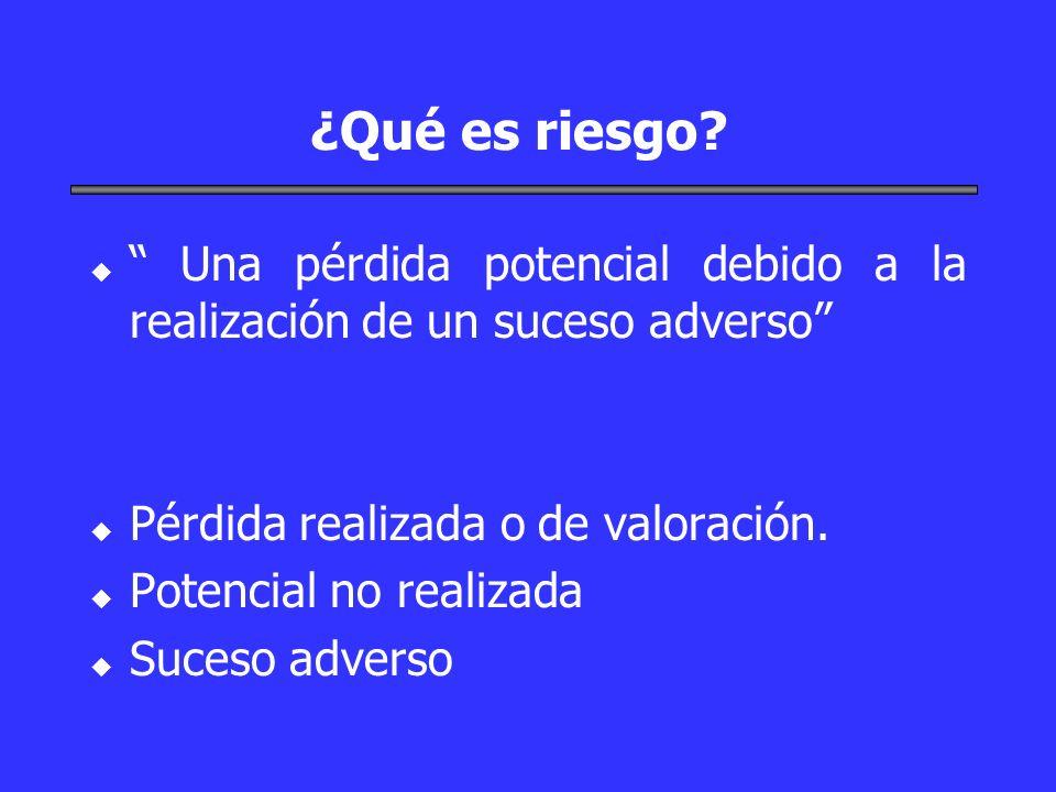 ¿Qué es riesgo Una pérdida potencial debido a la realización de un suceso adverso Pérdida realizada o de valoración.