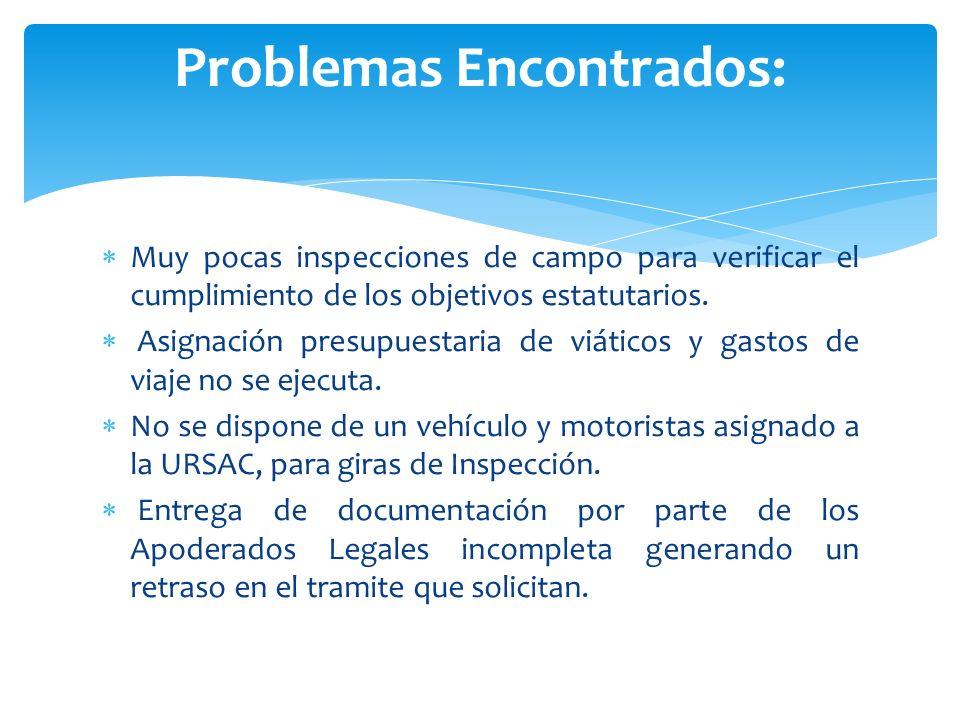 Problemas Encontrados: