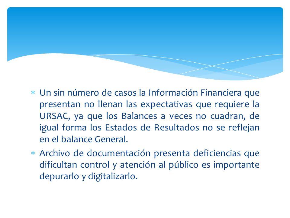 Un sin número de casos la Información Financiera que presentan no llenan las expectativas que requiere la URSAC, ya que los Balances a veces no cuadran, de igual forma los Estados de Resultados no se reflejan en el balance General.