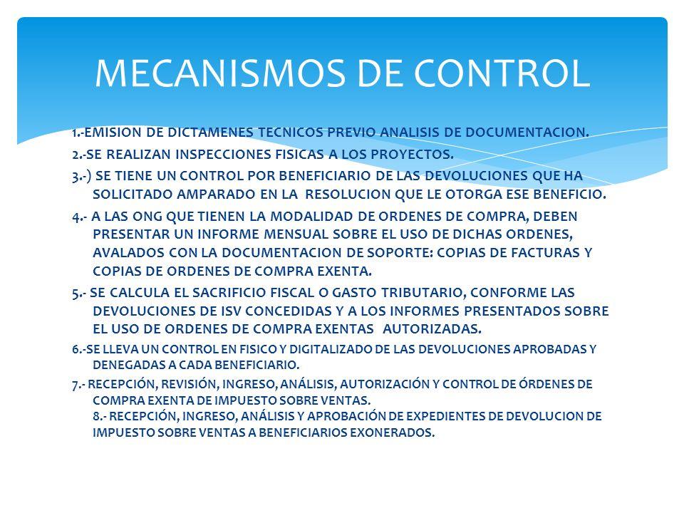 MECANISMOS DE CONTROL 1.-EMISION DE DICTAMENES TECNICOS PREVIO ANALISIS DE DOCUMENTACION. 2.-SE REALIZAN INSPECCIONES FISICAS A LOS PROYECTOS.