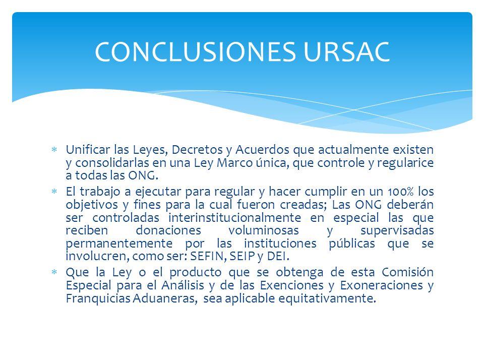 CONCLUSIONES URSAC
