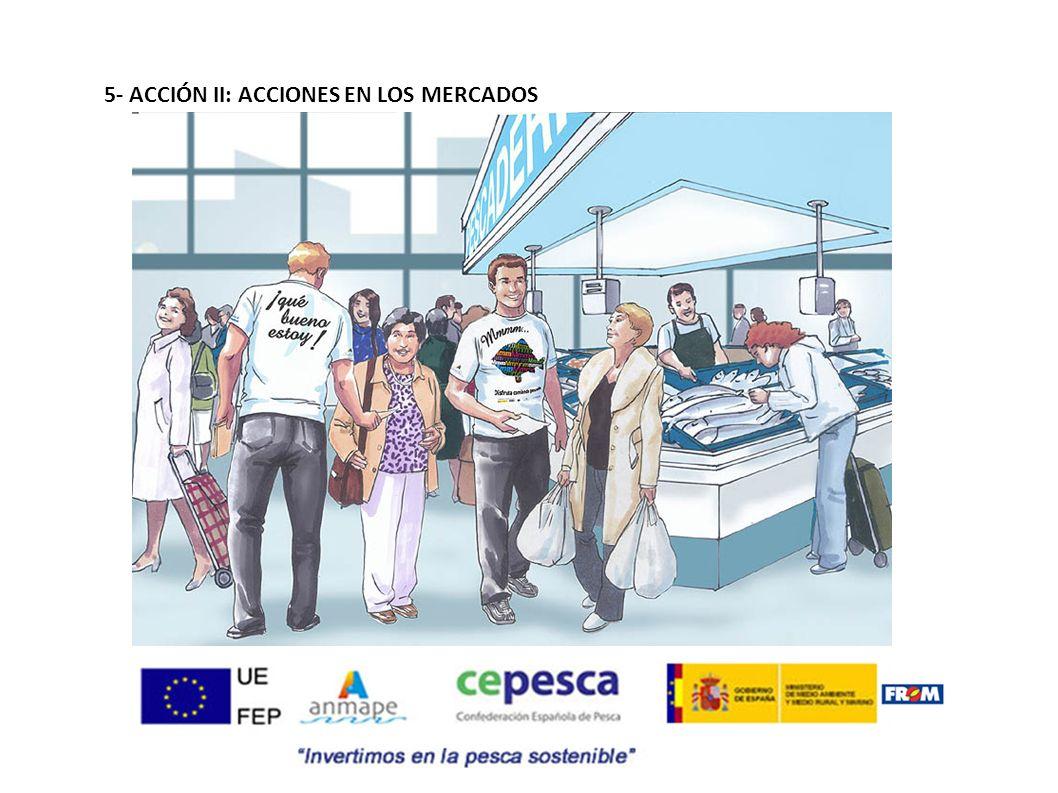 5- ACCIÓN II: ACCIONES EN LOS MERCADOS