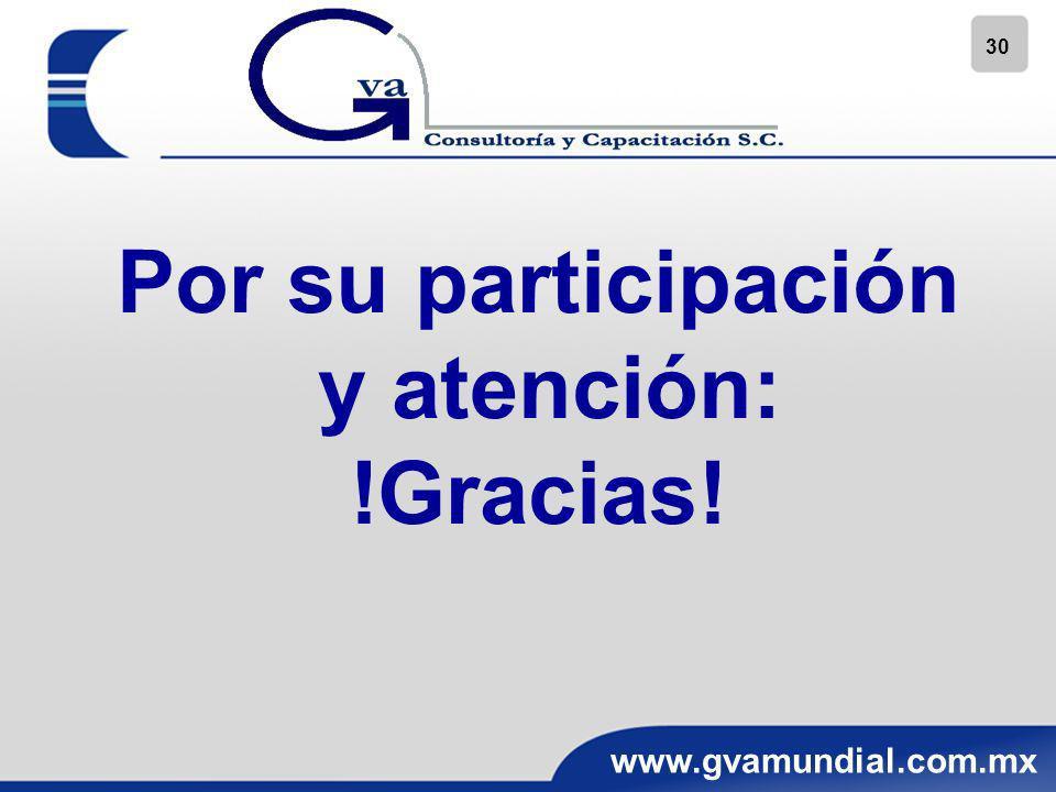 Por su participación y atención: !Gracias!