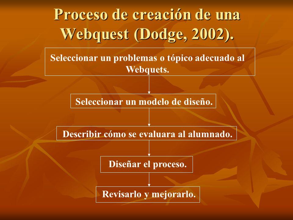 Proceso de creación de una Webquest (Dodge, 2002).