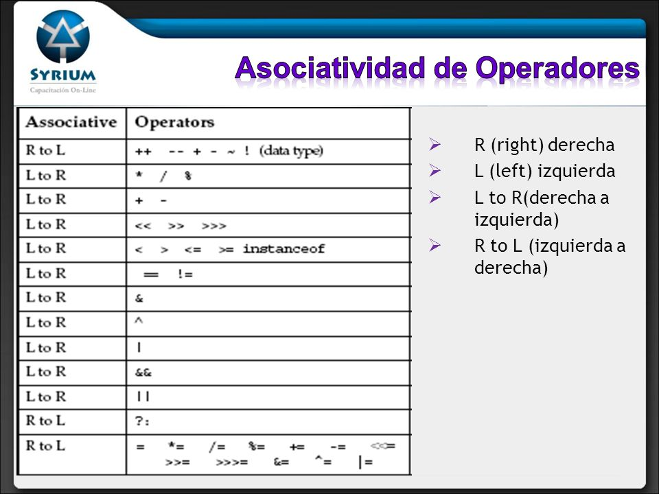 Asociatividad de Operadores