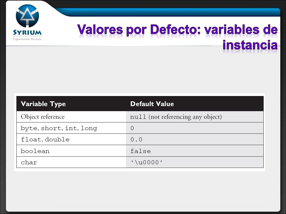 Valores por Defecto: variables de instancia