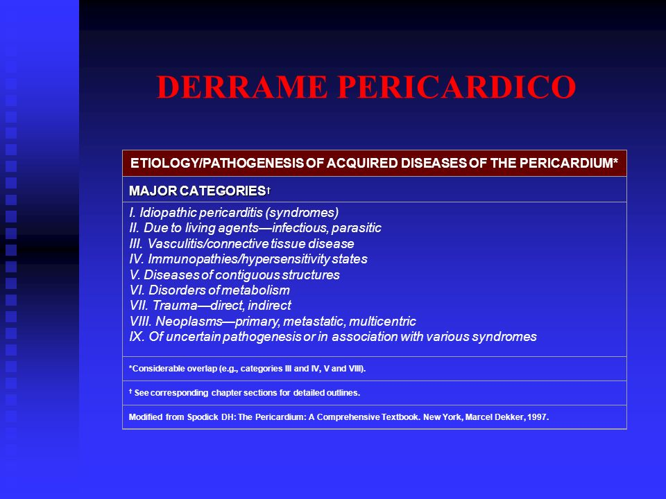 ETIOLOGY/PATHOGENESIS OF ACQUIRED DISEASES OF THE PERICARDIUM*