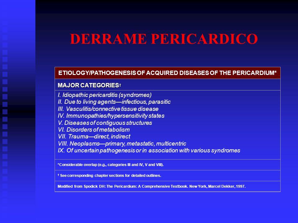 ETIOLOGY/PATHOGENESIS OF ACQUIRED DISEASES OF THE PERICARDIUM*