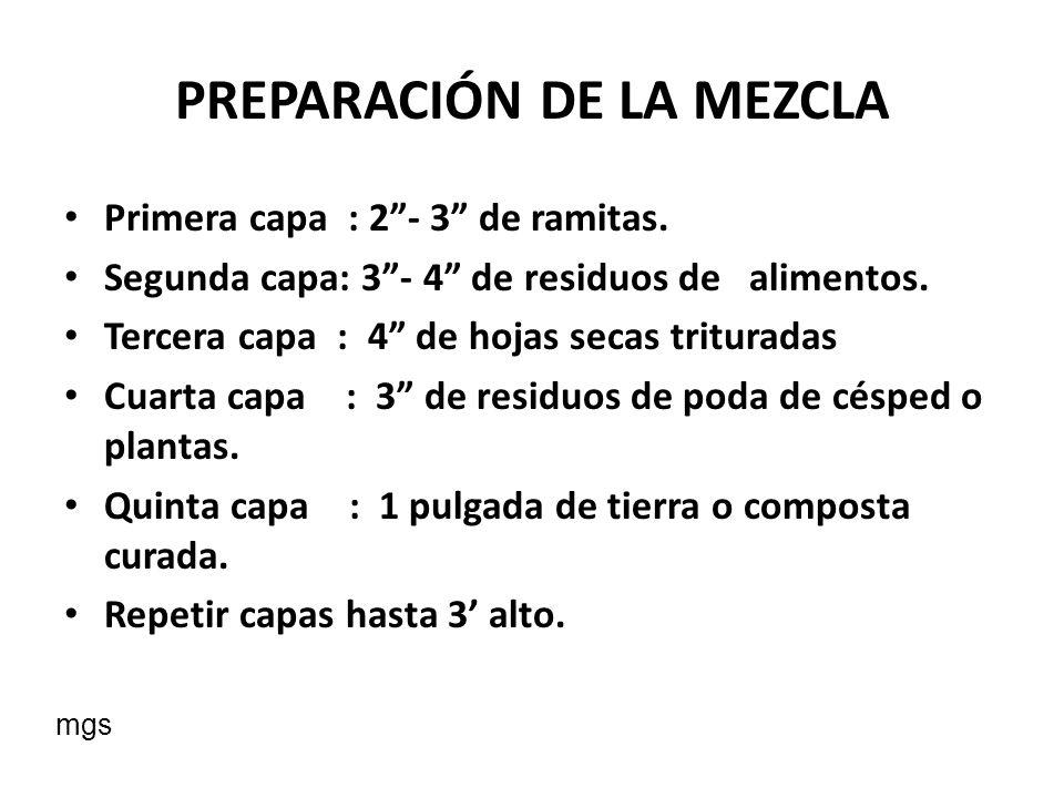 PREPARACIÓN DE LA MEZCLA