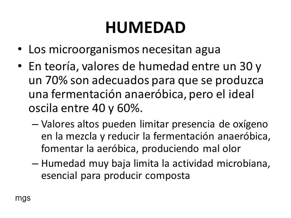 HUMEDAD Los microorganismos necesitan agua