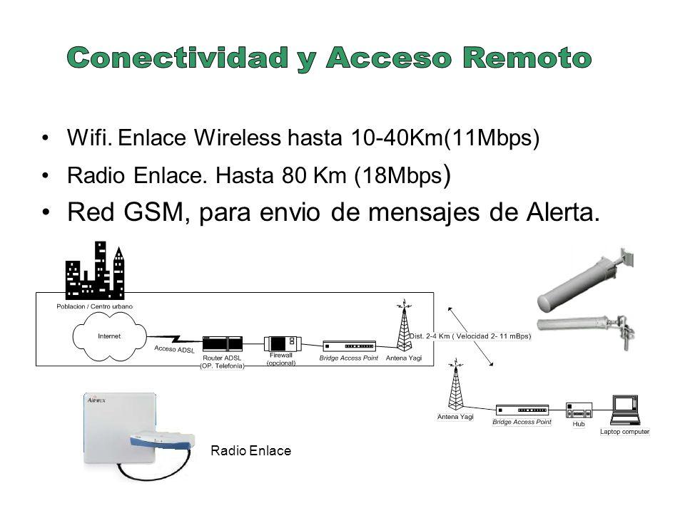 Conectividad y Acceso Remoto