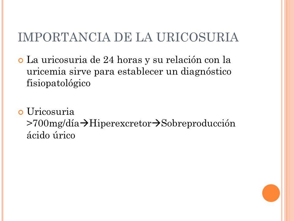 IMPORTANCIA DE LA URICOSURIA