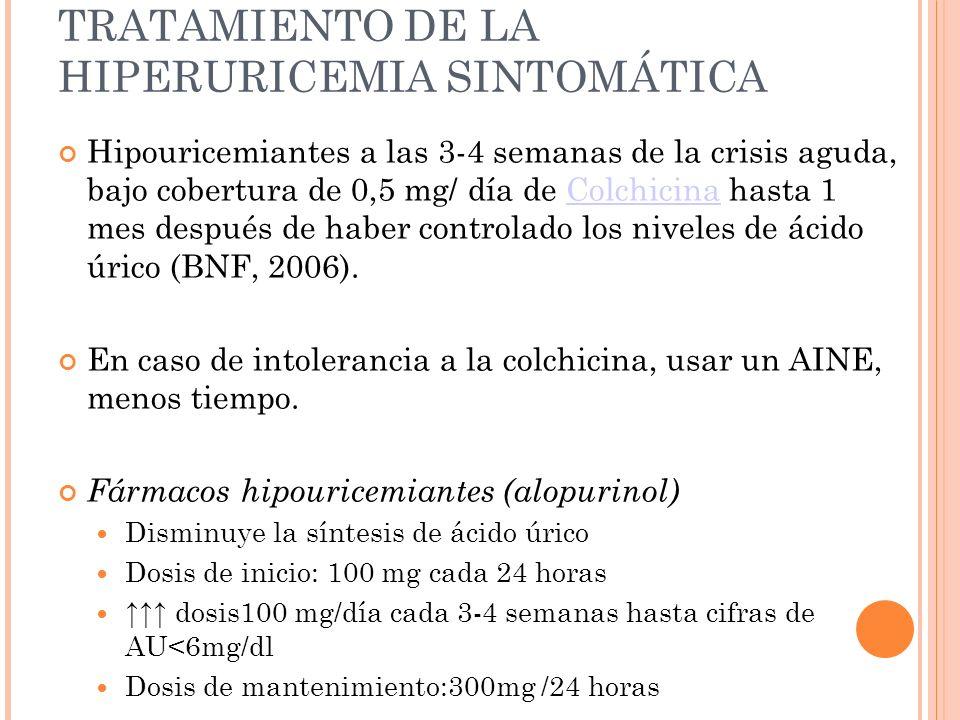 TRATAMIENTO DE LA HIPERURICEMIA SINTOMÁTICA