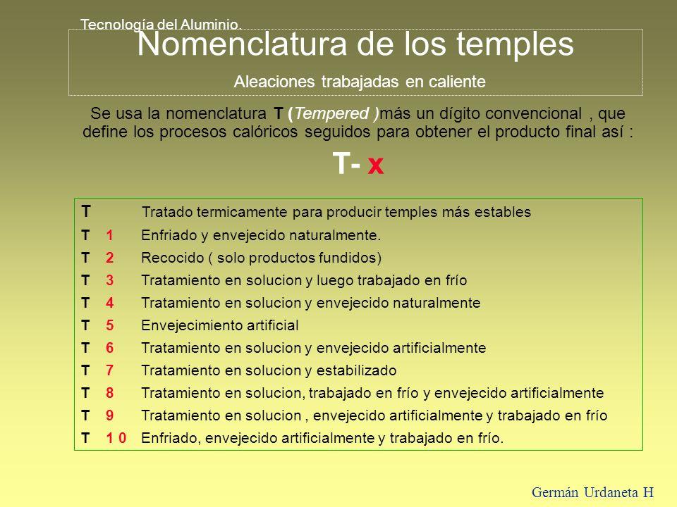 Nomenclatura de los temples Aleaciones trabajadas en caliente