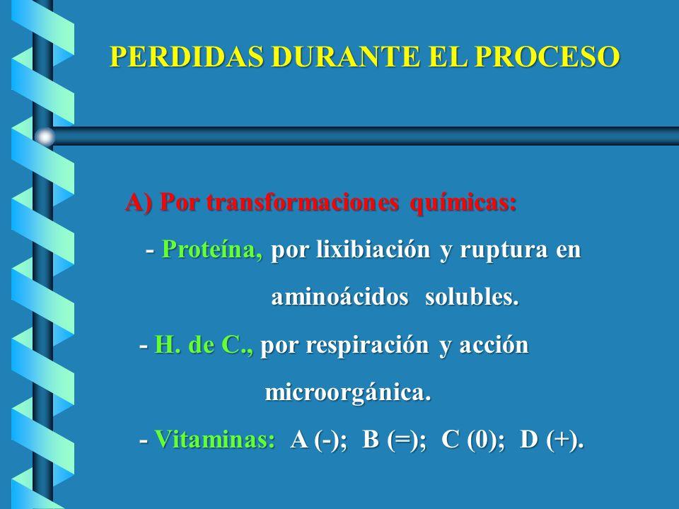 A) Por transformaciones químicas: